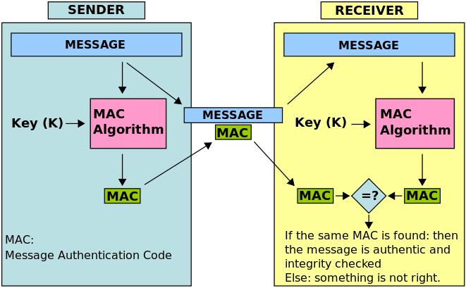 What do Pointer Authentication Codes mean for iOS jailbreaking?